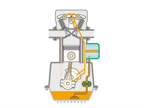 Huile moteur MOTOREX Evotec SAE 10W30